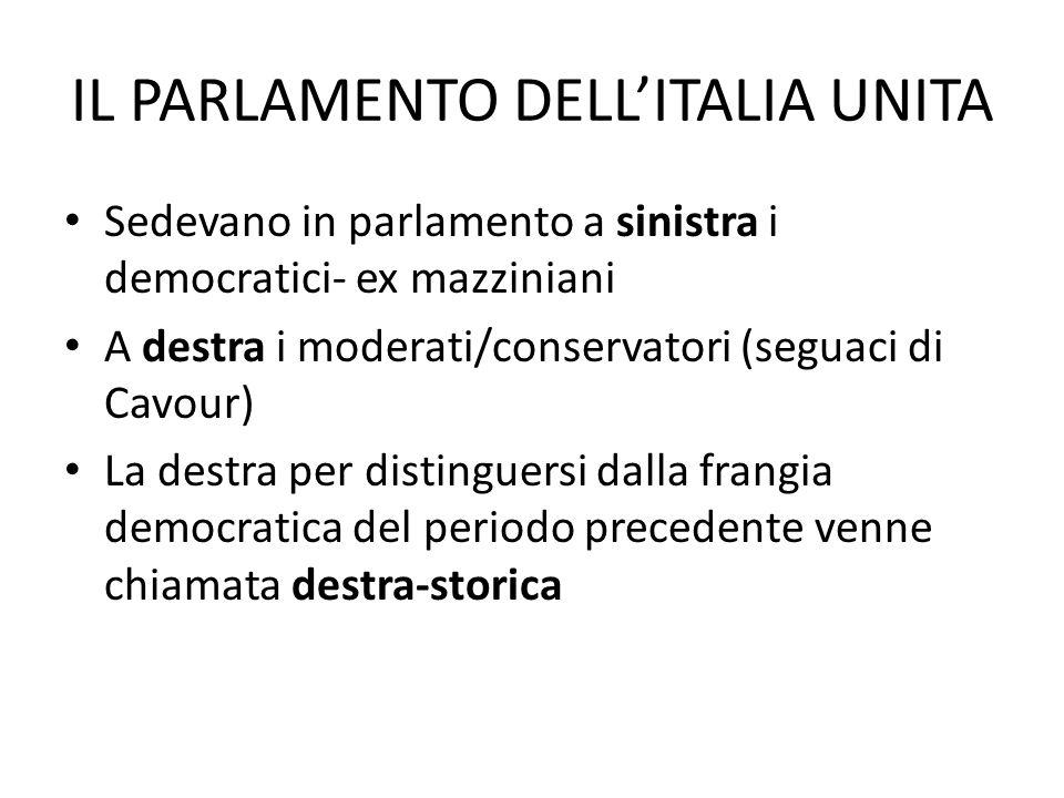 IL PARLAMENTO DELL'ITALIA UNITA