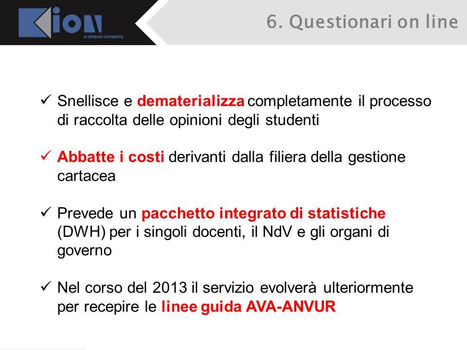 6. Questionari on line Snellisce e dematerializza completamente il processo di raccolta delle opinioni degli studenti.