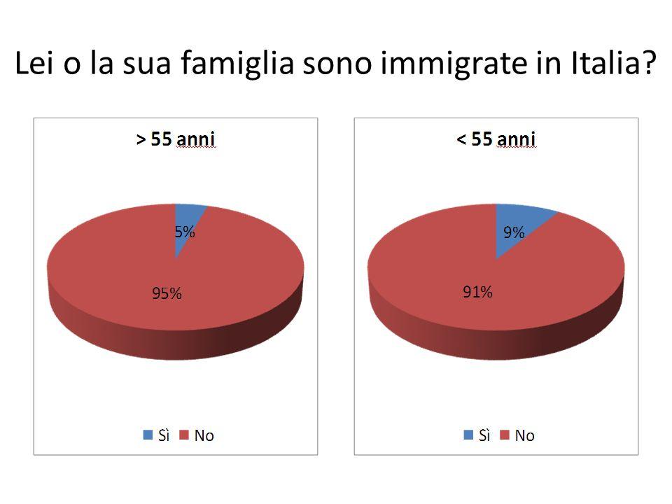 Lei o la sua famiglia sono immigrate in Italia