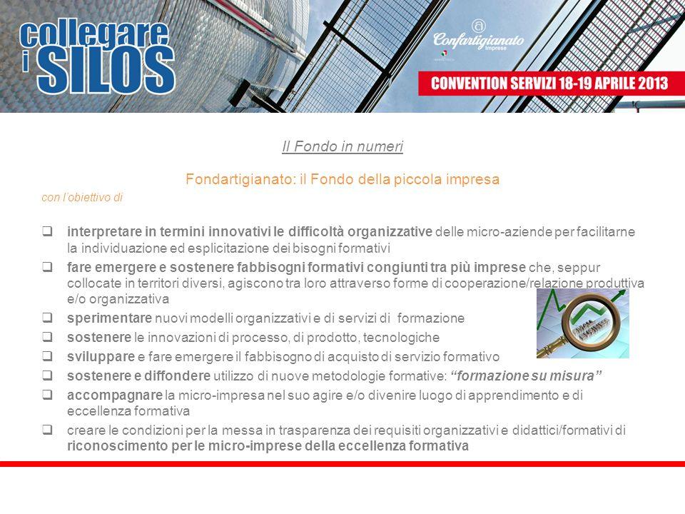 Fondartigianato: il Fondo della piccola impresa