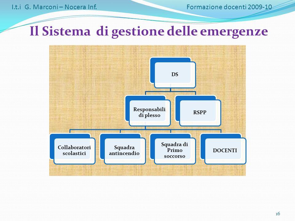 Il Sistema di gestione delle emergenze