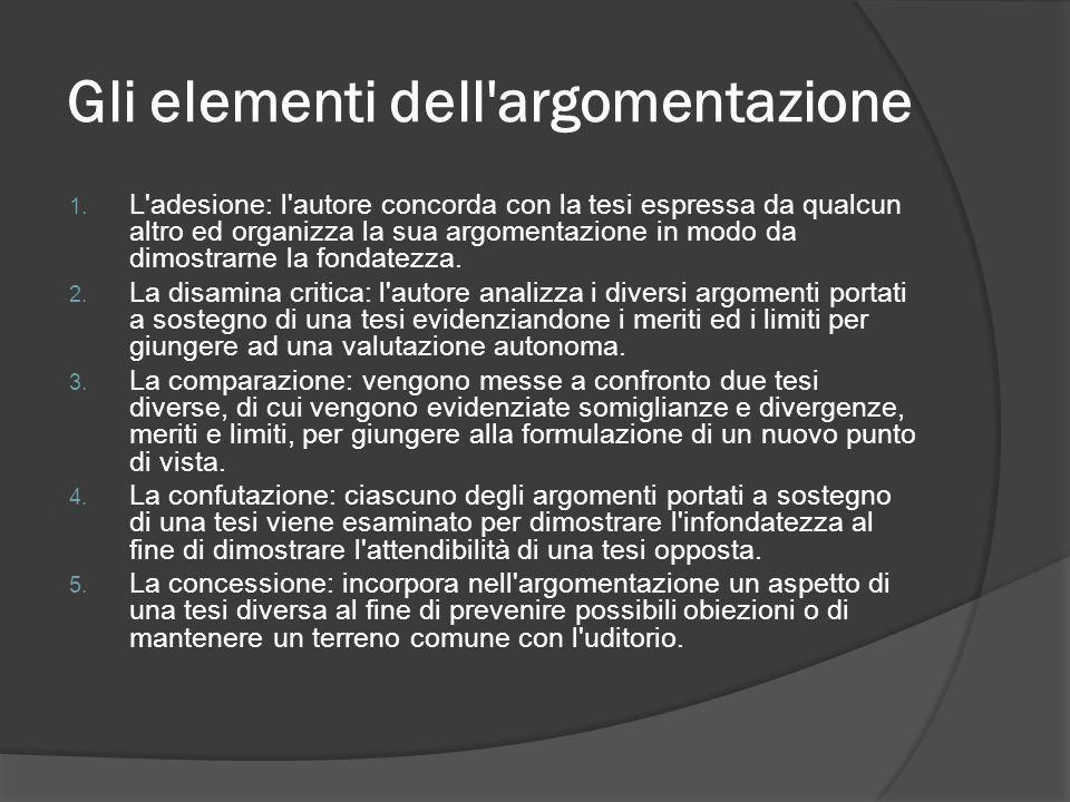 Gli elementi dell argomentazione