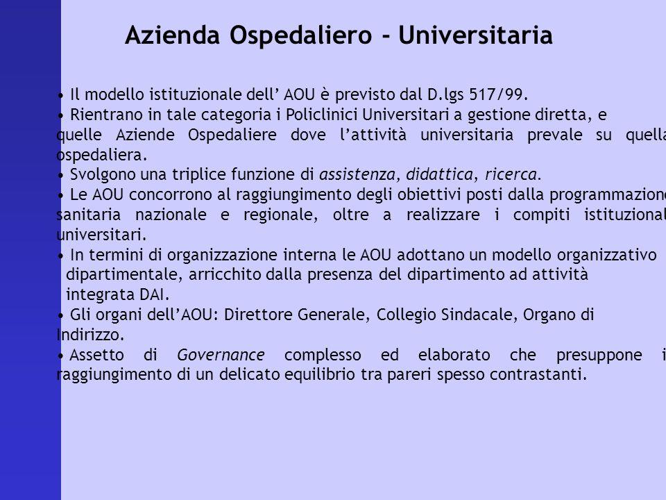 Azienda Ospedaliero - Universitaria