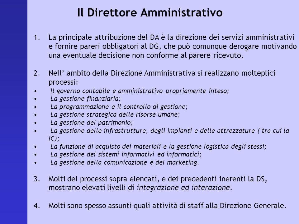 Il Direttore Amministrativo