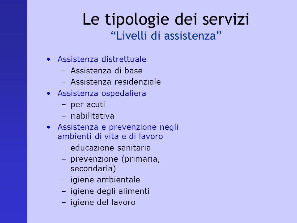 Le tipologie dei servizi Livelli di assistenza