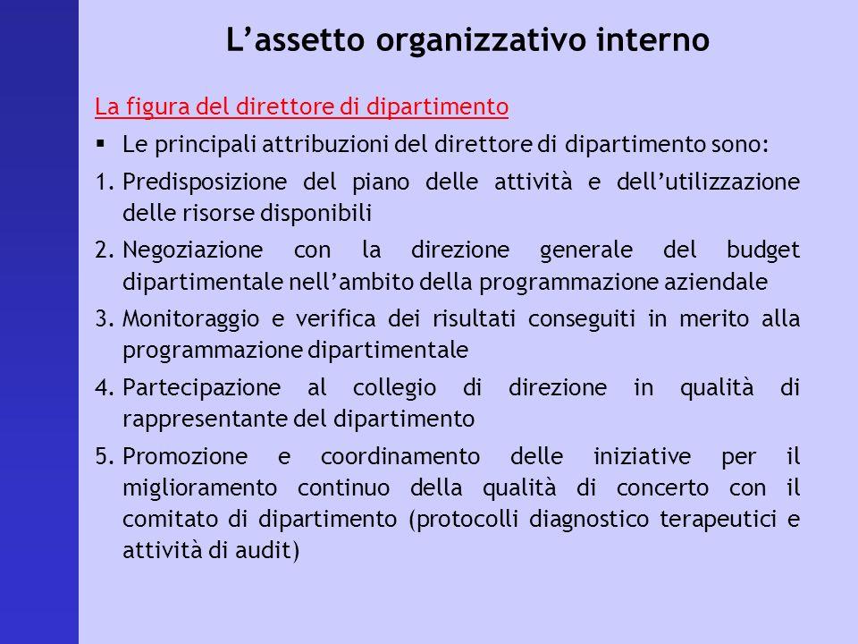 L'assetto organizzativo interno