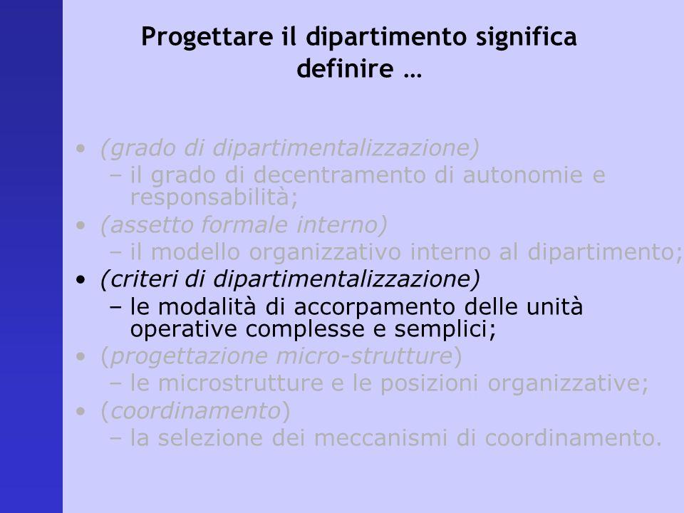 Progettare il dipartimento significa definire …