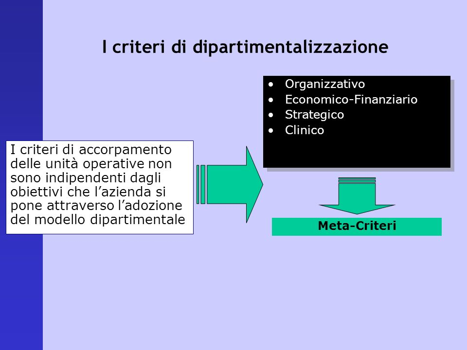 I criteri di dipartimentalizzazione