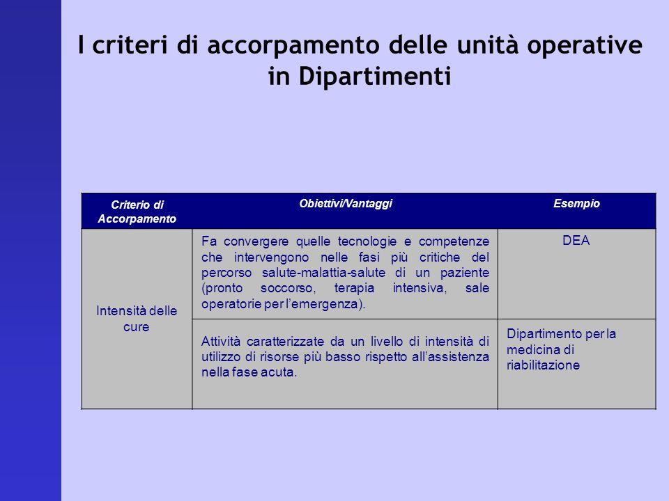 I criteri di accorpamento delle unità operative in Dipartimenti