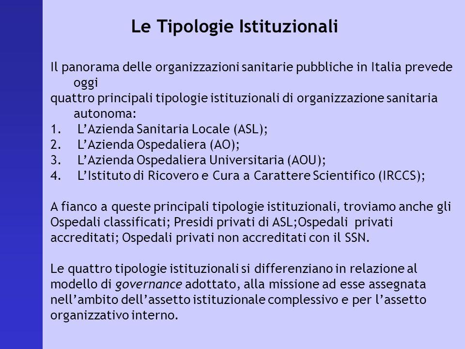 Le Tipologie Istituzionali