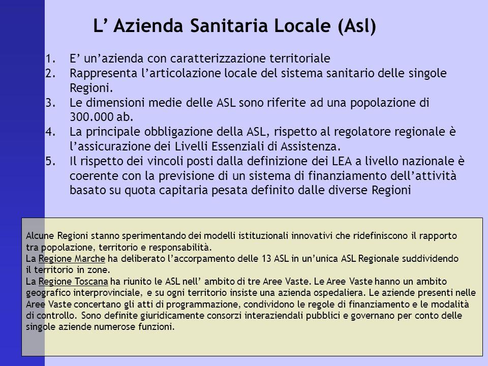 L' Azienda Sanitaria Locale (Asl)