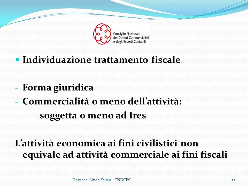 Individuazione trattamento fiscale Forma giuridica