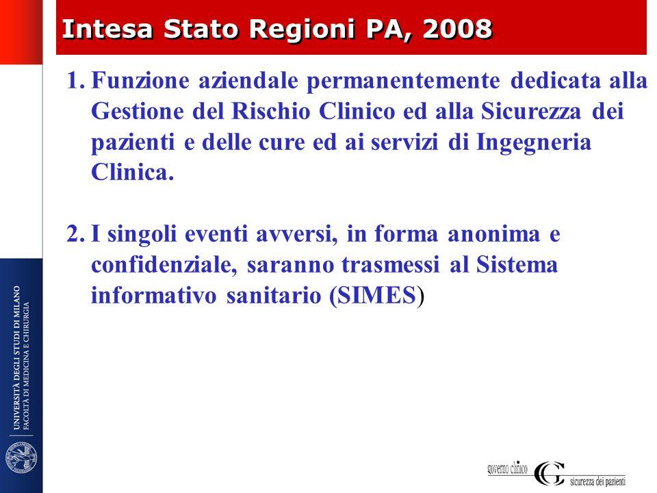 Intesa Stato Regioni PA, 2008
