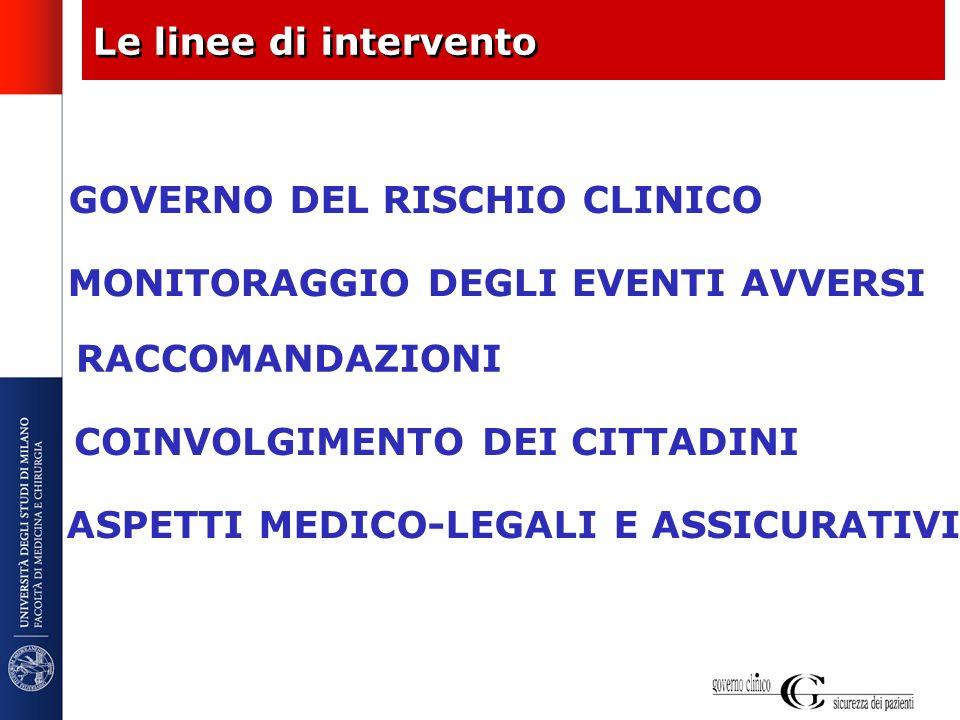 Le linee di intervento GOVERNO DEL RISCHIO CLINICO. MONITORAGGIO DEGLI EVENTI AVVERSI. RACCOMANDAZIONI.