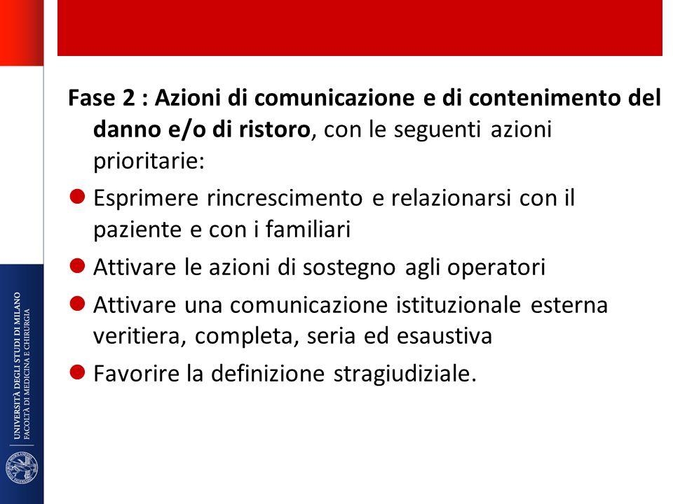 Fase 2 : Azioni di comunicazione e di contenimento del danno e/o di ristoro, con le seguenti azioni prioritarie: