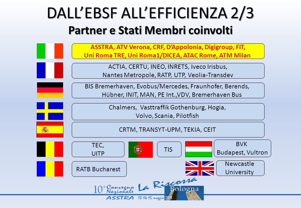 DALL'EBSF ALL'EFFICIENZA 2/3 Partner e Stati Membri coinvolti