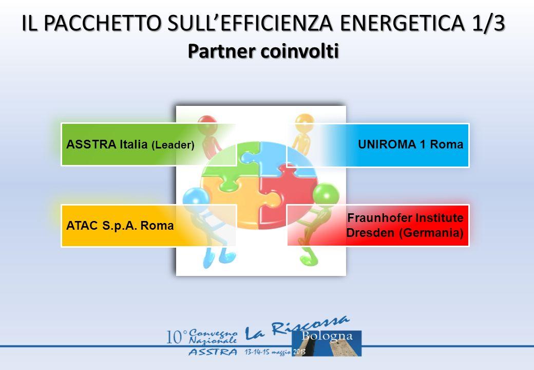 IL PACCHETTO SULL'EFFICIENZA ENERGETICA 1/3 Partner coinvolti