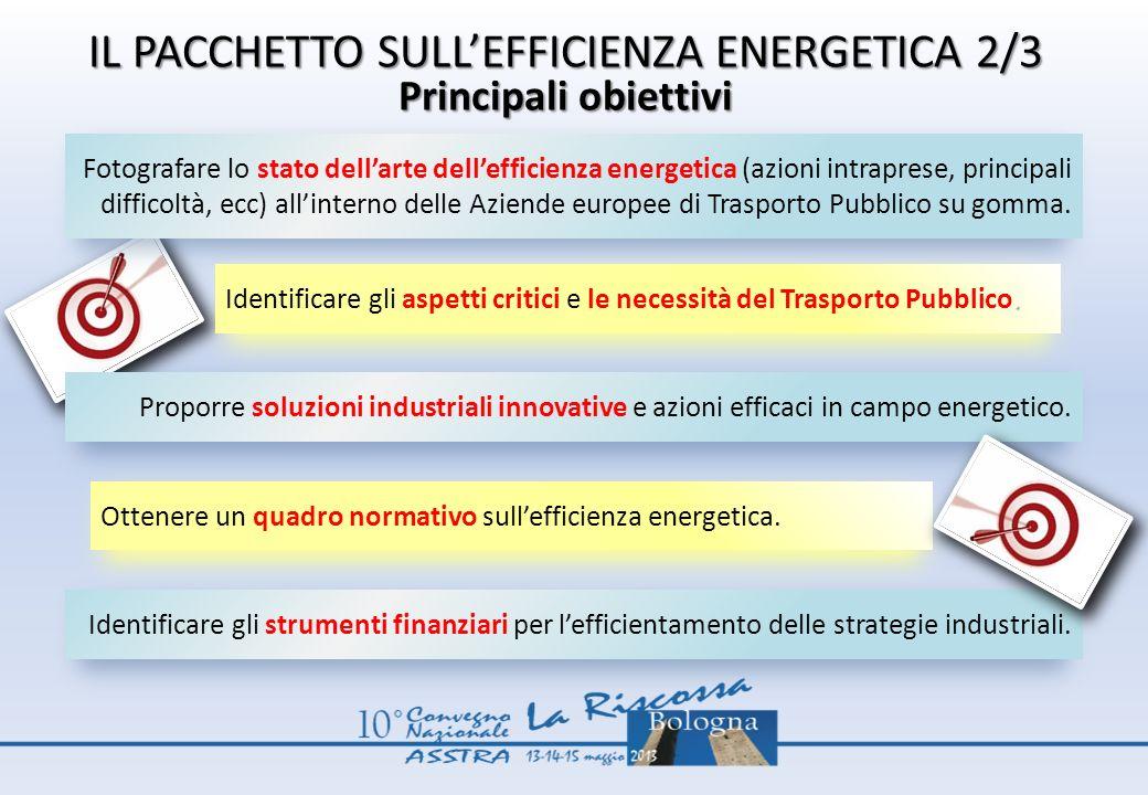 IL PACCHETTO SULL'EFFICIENZA ENERGETICA 2/3 Principali obiettivi