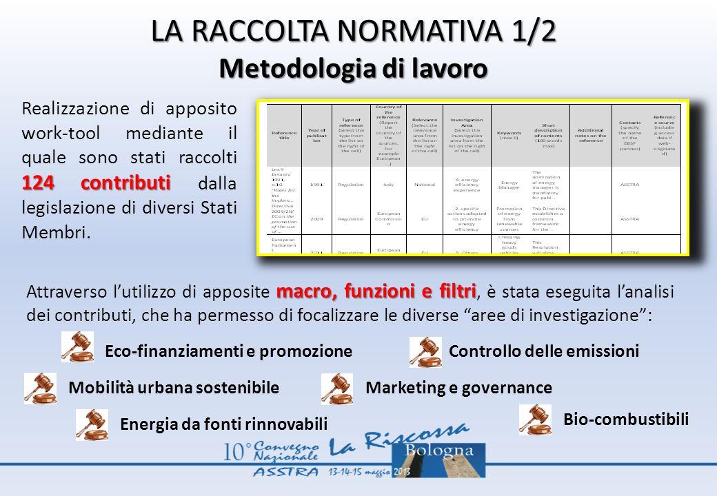LA RACCOLTA NORMATIVA 1/2 Metodologia di lavoro