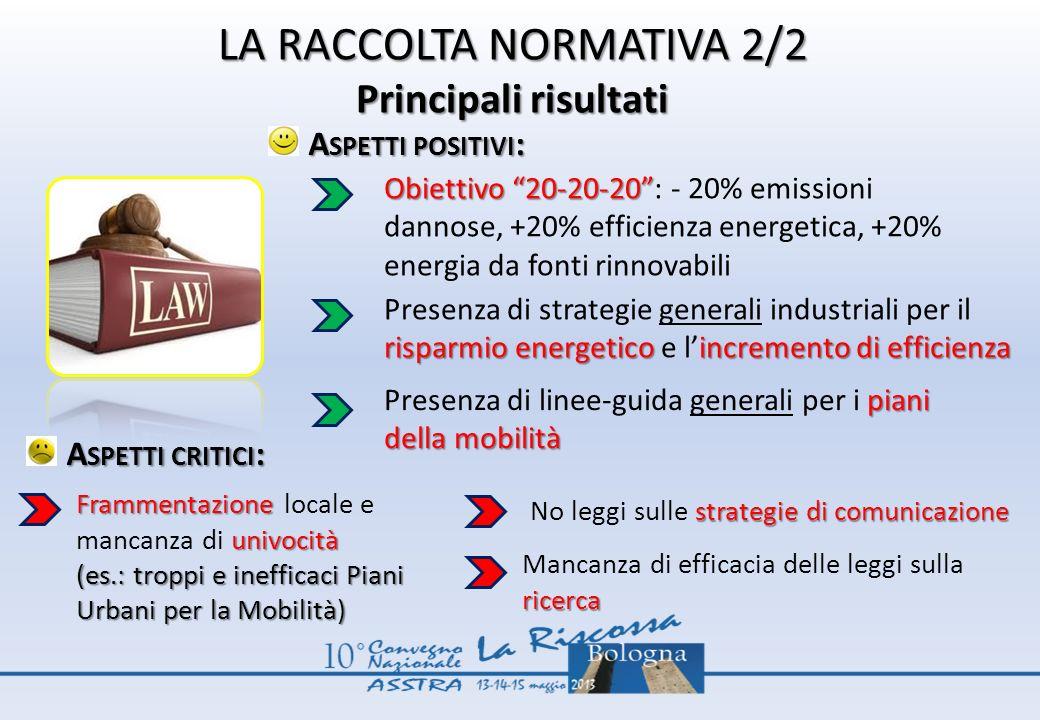 LA RACCOLTA NORMATIVA 2/2 Principali risultati