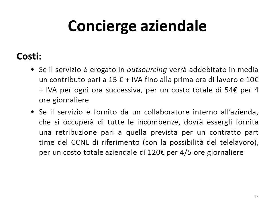 Concierge aziendale Costi: