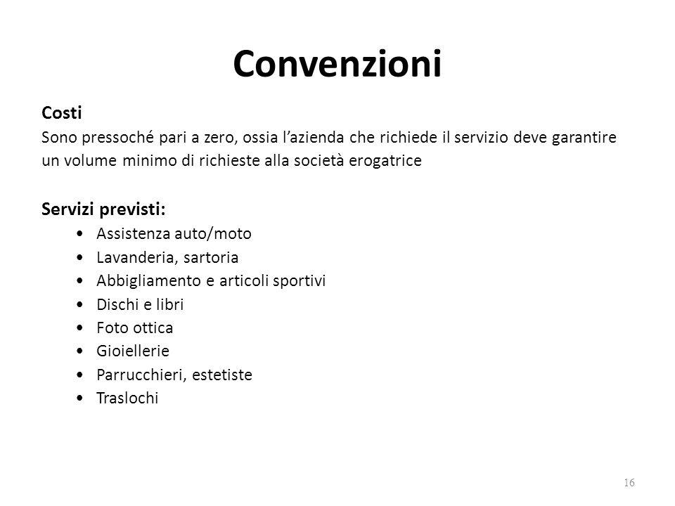 Convenzioni Costi Servizi previsti: