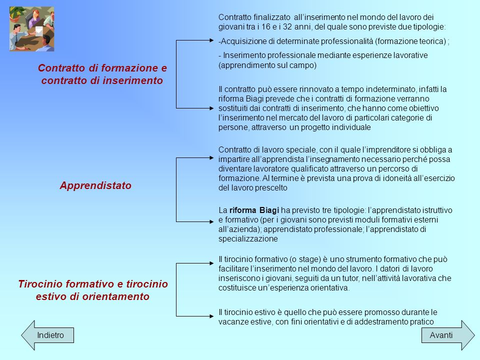 Contratto di formazione e contratto di inserimento