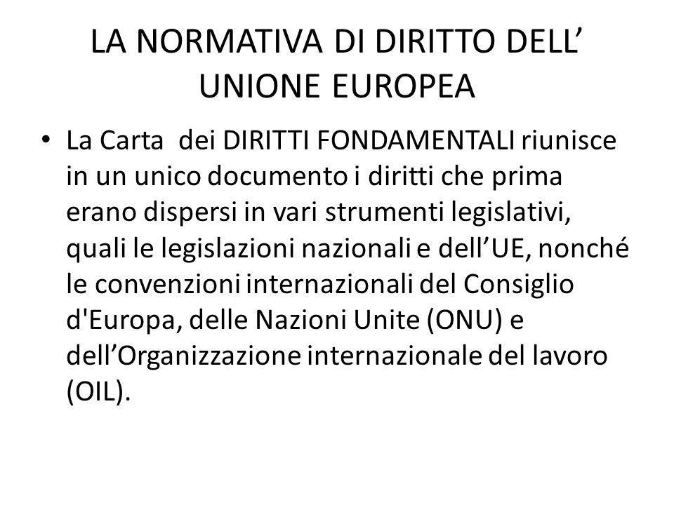 LA NORMATIVA DI DIRITTO DELL' UNIONE EUROPEA