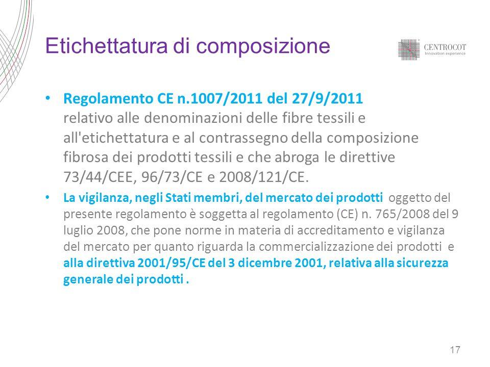 Etichettatura di composizione