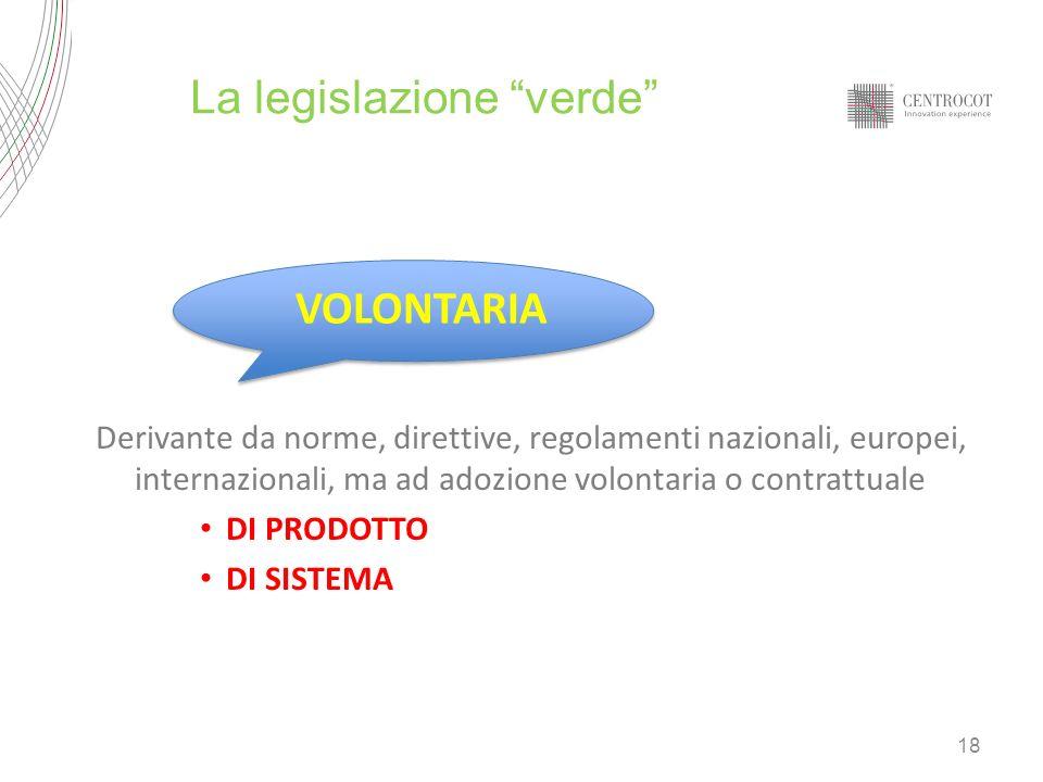 La legislazione verde