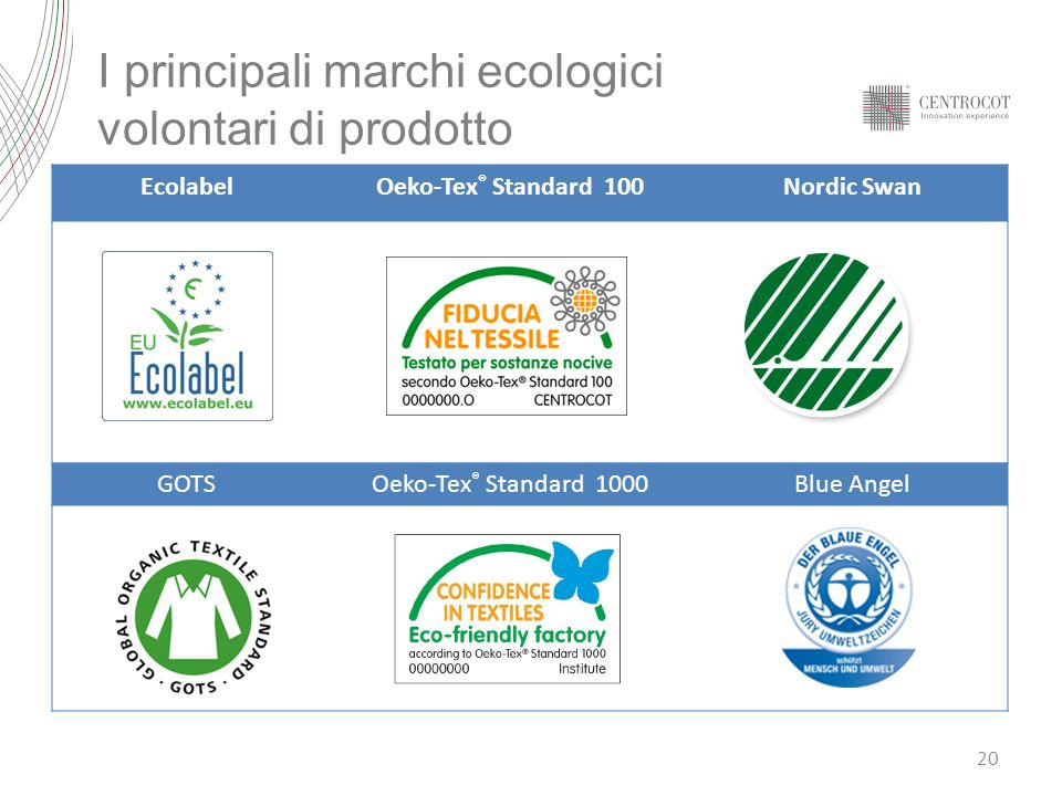 I principali marchi ecologici volontari di prodotto