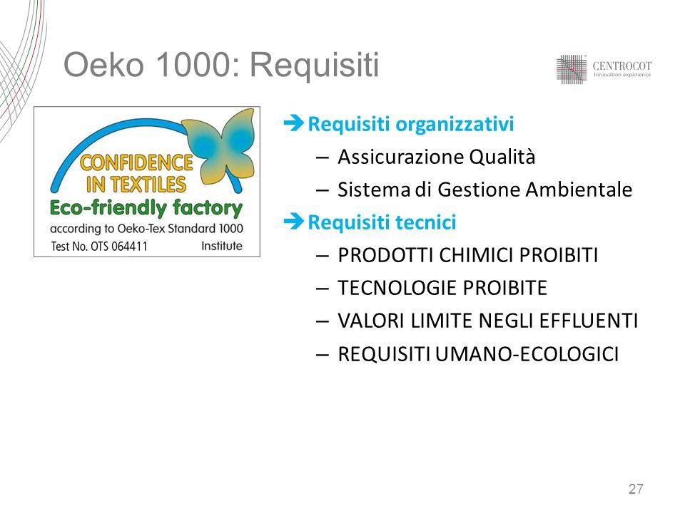 Oeko 1000: Requisiti Requisiti organizzativi Assicurazione Qualità