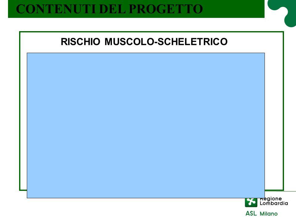 RISCHIO MUSCOLO-SCHELETRICO
