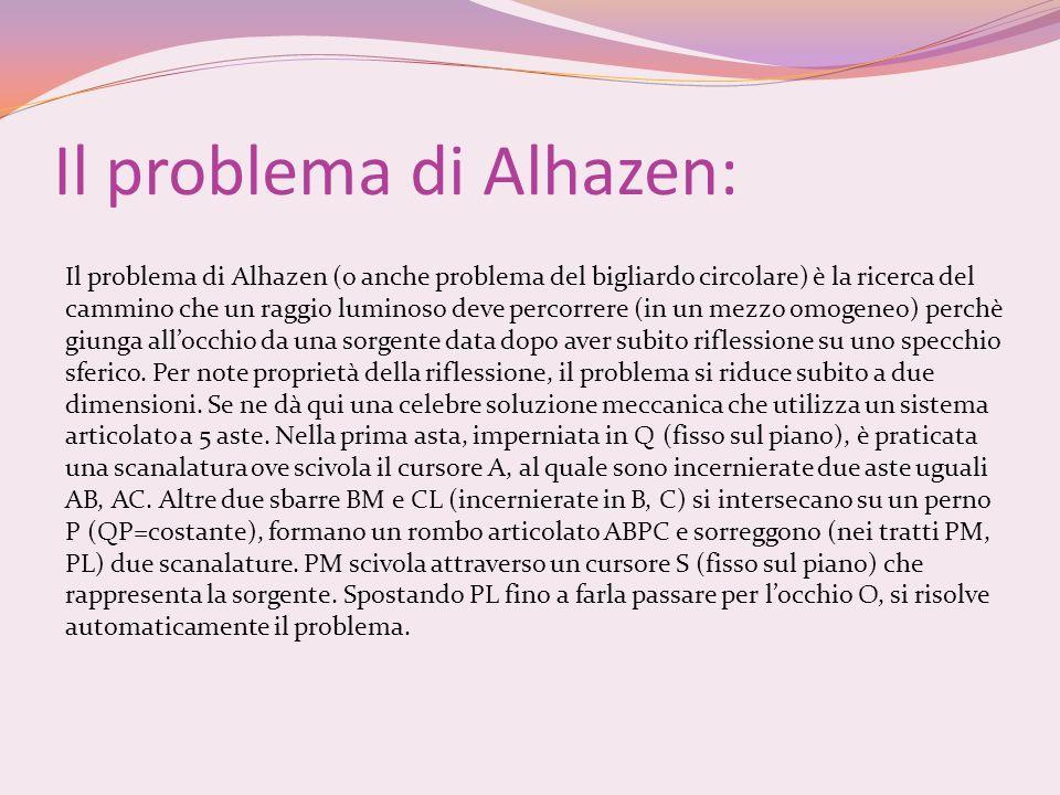 Il problema di Alhazen: