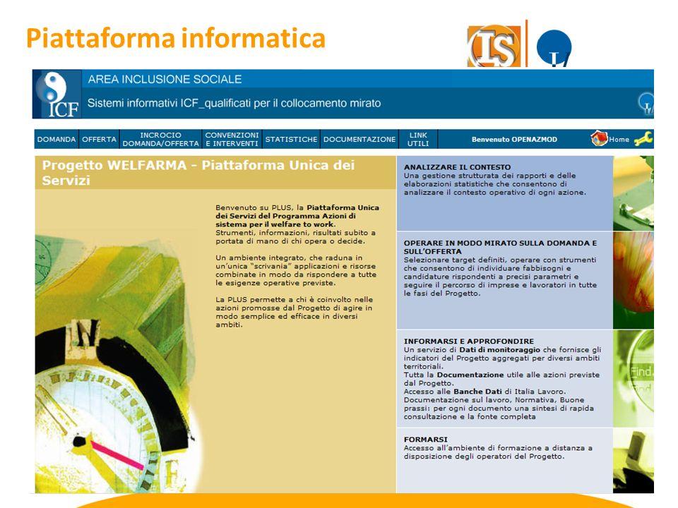 Piattaforma informatica