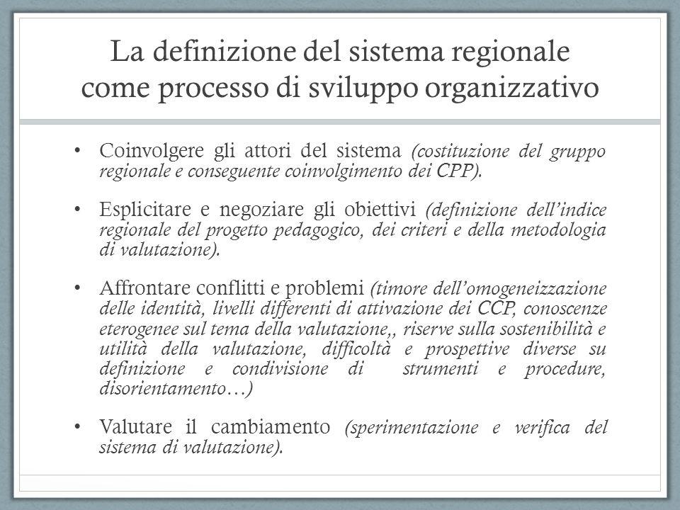 La definizione del sistema regionale come processo di sviluppo organizzativo