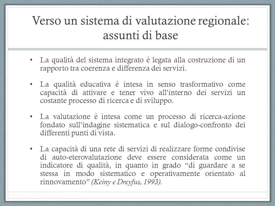 Verso un sistema di valutazione regionale: assunti di base