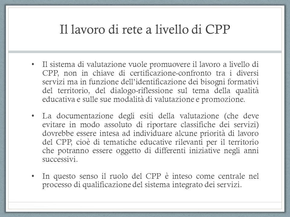 Il lavoro di rete a livello di CPP