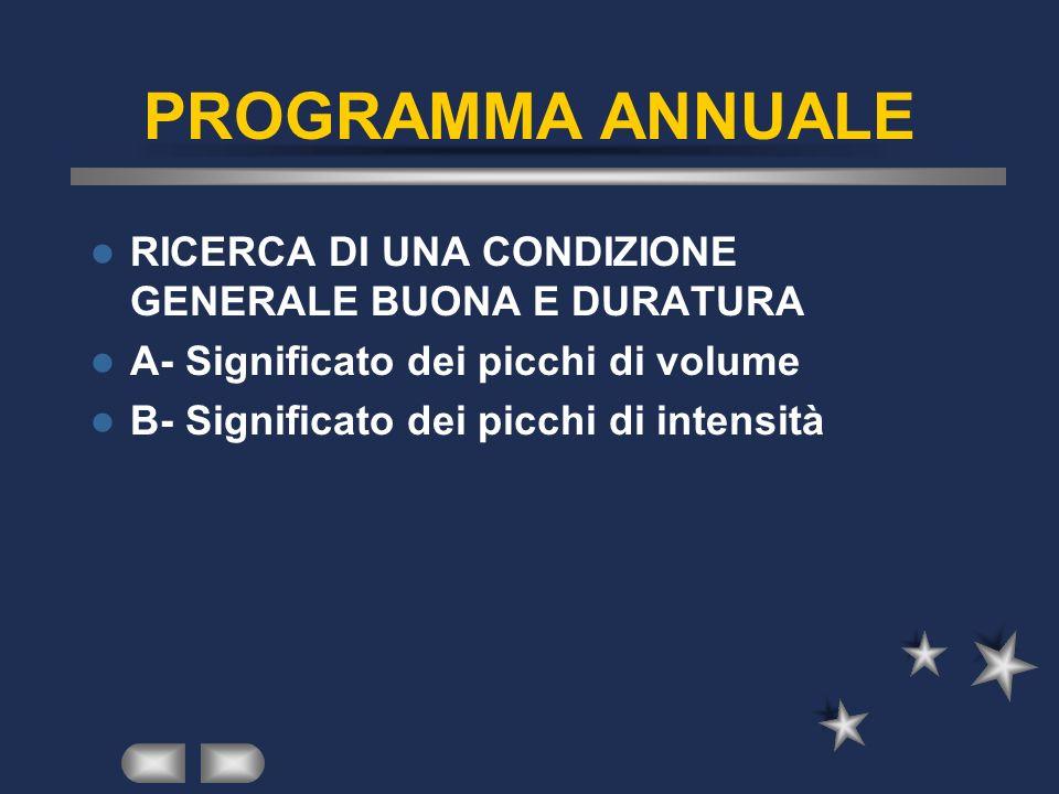 PROGRAMMA ANNUALE RICERCA DI UNA CONDIZIONE GENERALE BUONA E DURATURA