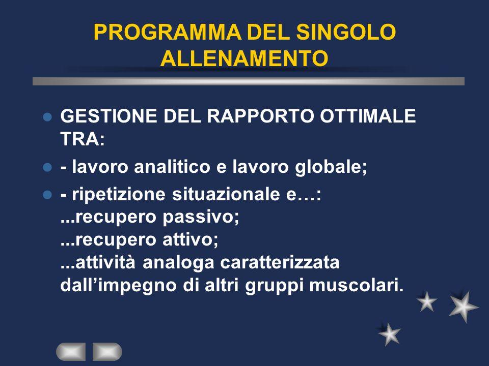 PROGRAMMA DEL SINGOLO ALLENAMENTO