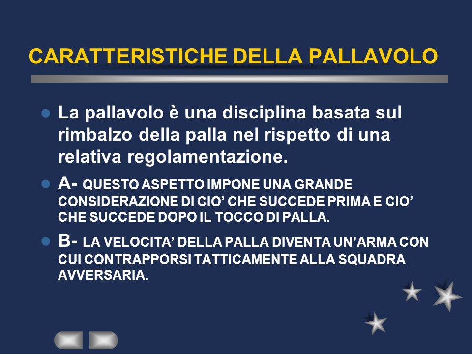 CARATTERISTICHE DELLA PALLAVOLO