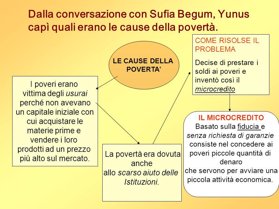 Dalla conversazione con Sufia Begum, Yunus capì quali erano le cause della povertà.