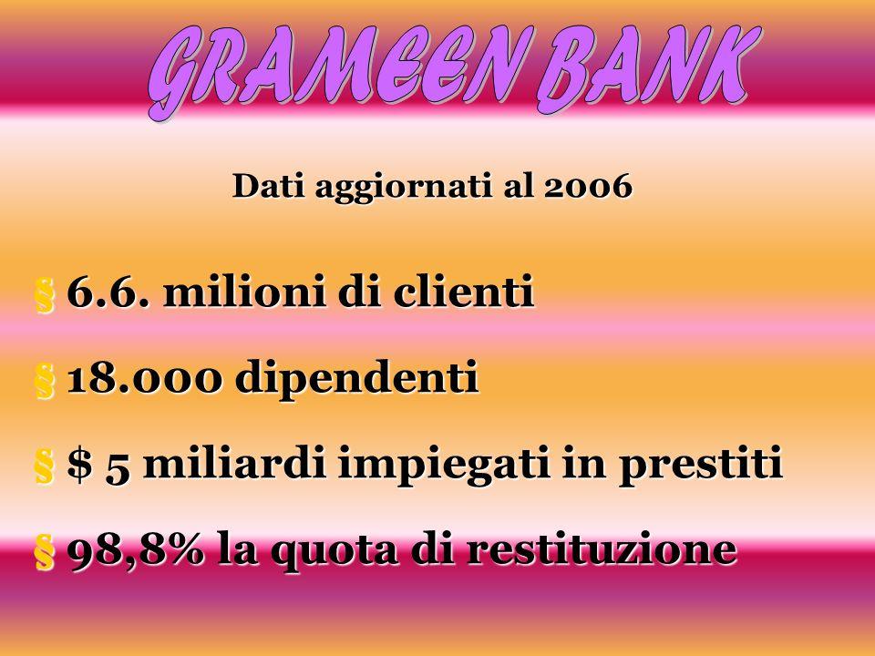 GRAMEEN BANK 6.6. milioni di clienti 18.000 dipendenti