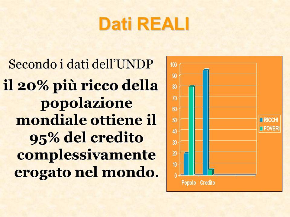 Secondo i dati dell'UNDP