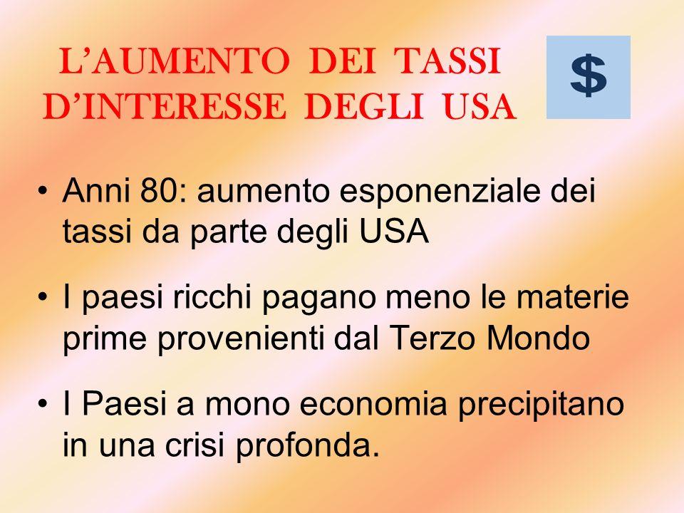 L'AUMENTO DEI TASSI D'INTERESSE DEGLI USA