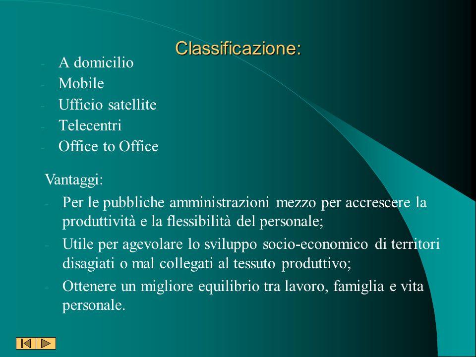 Classificazione: A domicilio Mobile Ufficio satellite Telecentri