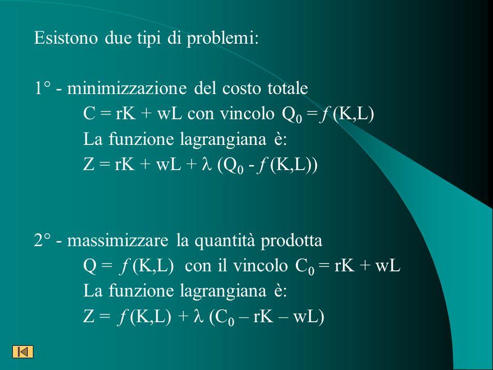 Esistono due tipi di problemi: