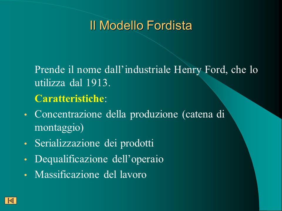 Il Modello Fordista Prende il nome dall'industriale Henry Ford, che lo utilizza dal 1913. Caratteristiche: