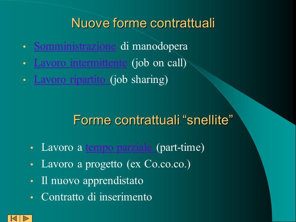 Nuove forme contrattuali