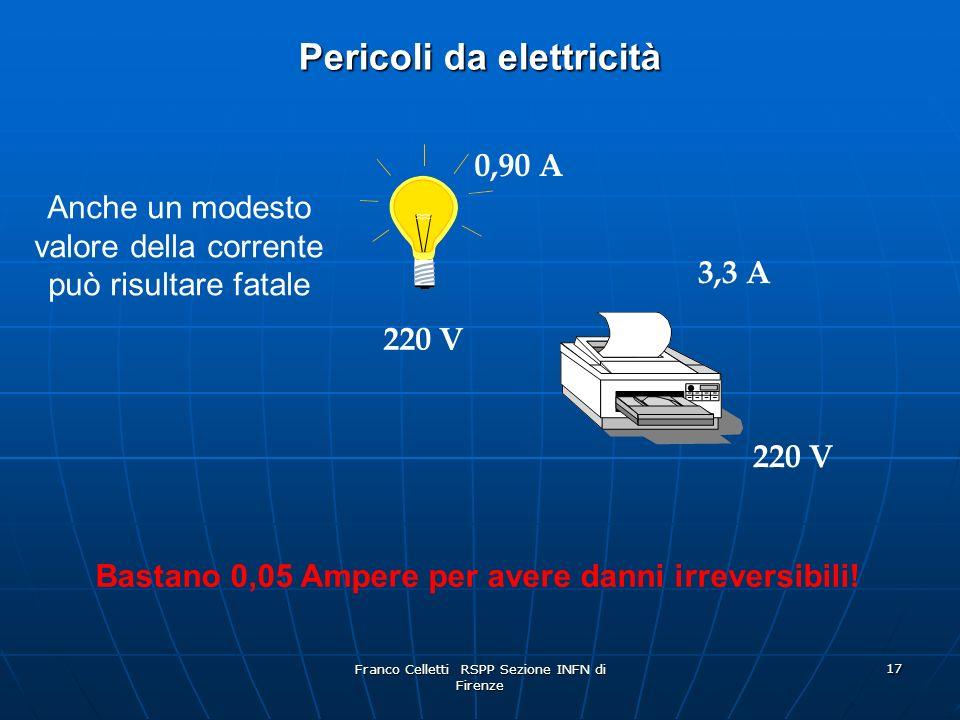 Pericoli da elettricità